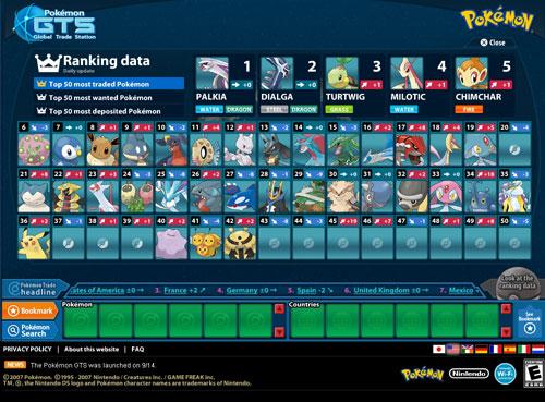 Gts trading system pokemon